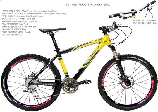 MALAYSIA NEXUS Pro Sport - Sport Bikes